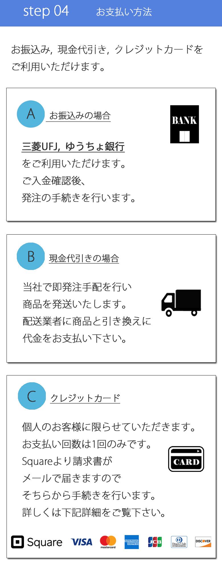 step 04 お支払い方法のご案内 お振込み 現金代引き クレジットカードをご利用いただけます。